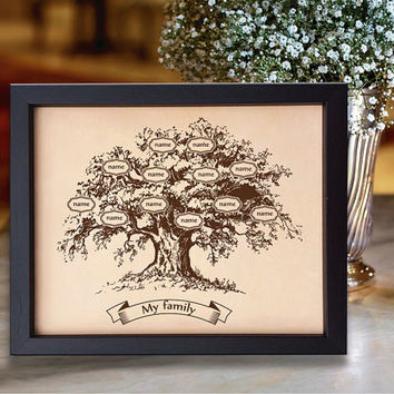 Lik71 Leather Engraved family tree personalized gift