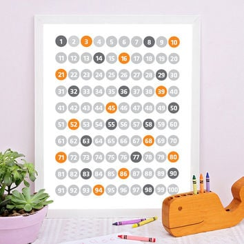 Education printable, Educational poster, Numbers Wall art, Counting Poster, playroom decor, Kids room decor, Nursery wall art, Numbers Chart