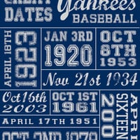 Important Dates in Sports History - New York Yankees - Sports Art Print Customized Gift Memorablia