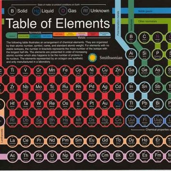 Periodic Table of Elements Smithsonian Institution Poster 24x36
