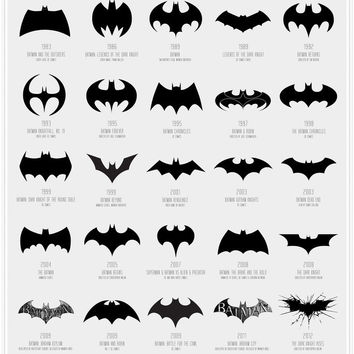 Evolution of Batman Logo 1940 - 2012 | Calm The Ham