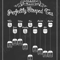 Perfectly Steeped Tea: An Illustrated Guide - 11x14 Print - Chalkboard, Sign, Decor, Tea Art, Guide To Tea, Make Tea, Tea Lover Gift,