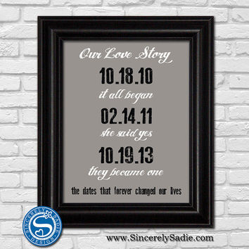 Our Love Story Special Date Print - What a Difference Date Print - Anniversary Sign - Wedding Sign