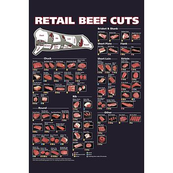 Beef Cuts Of Meat Butcher Chart Metal Print 8in x 12in