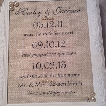 Personalized Wedding frame keepsake with milestone dates of the new bride and groom