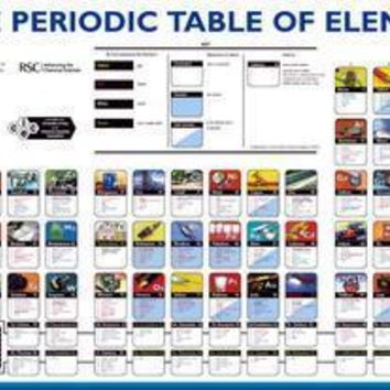 Periodic Table Of Elements Science movie poster Sign 8in x 12in