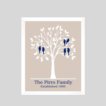 Family Tree Print, Family Tree Gift, Parents Anniversary Gift, Parents Gift, Grandparent Gift, Wall Art, Gift for Wife CUSTOMIZE YOUR COLORS