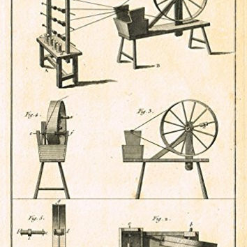 Diderot - SILK MANUFACTURE, THE SPINNING WHEEL - Copper Engraving - 1751-72