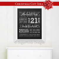 Christmas gift idea for parents | Gifts for her | anniversary gift | Gifts for mom | Anniversary Print | gifts under 30 | Digital File JPEG