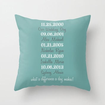 Teal Dates to Remember  Monogram Throw Pillow