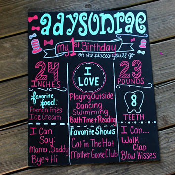 dr seuss birthday chalkboard, dr suess birthday sign, oh the places you'll go, first birthday chalkboard, chalkboard poster, cat in the hat