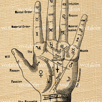 Fortune Teller Palmistry Hand Digital Image Transfer for Pillows Cards Notebooks Instant Download