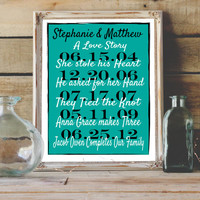 Personalized Dates Love Story Print Wife Gift Husband Gift Anniversary Gift Name Wedding Date Birth of Baby Printable Important Dates Print