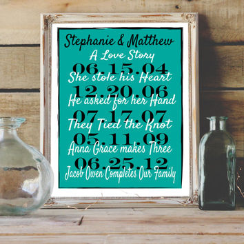 Personalized Dates Love Story Print Wife Gift Husband Anniversary Name Wedding Date Birth Of