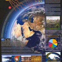 Global Warming Education Poster 24x36