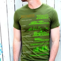 Biomes T-shirt Earth Science Graphic Tee
