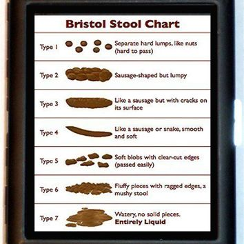 Bristol Stool Chart Track your Poop everytime you use this Cigarette or ID or Business Card Case Wallet