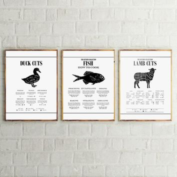 Meat Cuts Diagram Poster Kitchen Wall Art Prints , Cooking Chart Food Canvas Poster Restaurant Wall Picture Butcher Art Decor