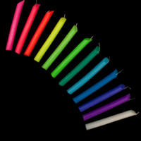 DC9201 - Blacklight Reactive Drip Stick™ Candle
