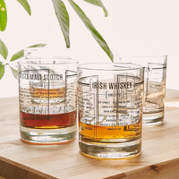 Pop Chart Lab Whiskey Glass Set - Urban Outfitters