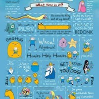 Adventure Time Infographic Poster - Buy Online at Grindstore.com