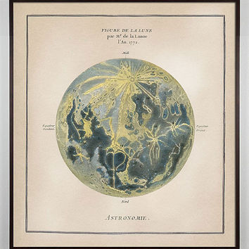 Antique Moon Print, Diderot Moon with antique painted coloring