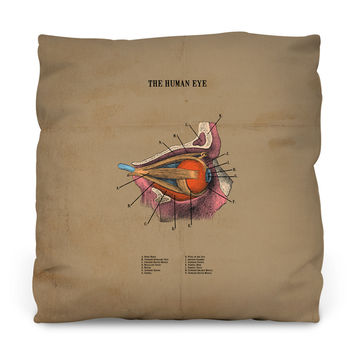 The Human Eye Throw Pillow