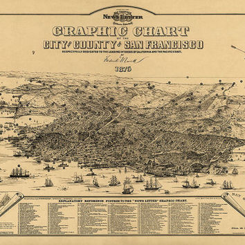 Antique Map of San Francisco (1875) - Archival Reproduction