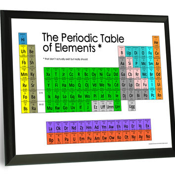 Funny Periodic Table of Elements Typography Wall Plaque