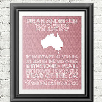 personalised birthday, birthday gift daughter, gift for best friend, Personalised birthday gift, Chinese zodiac, Year of Ox, Chinese year of
