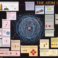 Science of the Atom Education Poster 27x39