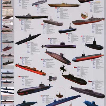 Submarines and U-Boats Military Poster 24x36