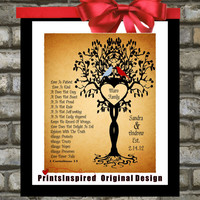 First Anniversary Paper Gift : Love is Patient Love is Kind - Personalized. Wedding Gift. Custom. 1 Corinthians 13. Love Birds. Family Tree