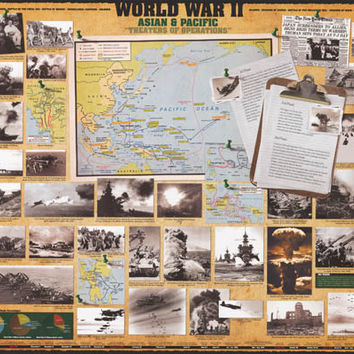 World War II Pacific Theater Poster 24x36