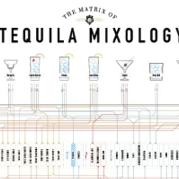 The Matrix of Tequila Mixology