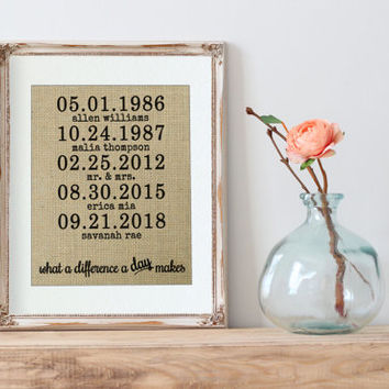 Gift for Mom | What A Difference A Day Makes Burlap Print  | Mother of the Bride Gift | Personalized Family Name Sign  | Anniversary Gift