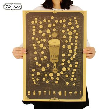 TIE LER Vintage Style Poster Wall Sticker Beer Figure Decoration Kraft Paper Poster Bar Home Wall Decor 51.5X36cm