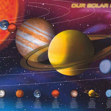 Solar System Planets Education Poster 24x36