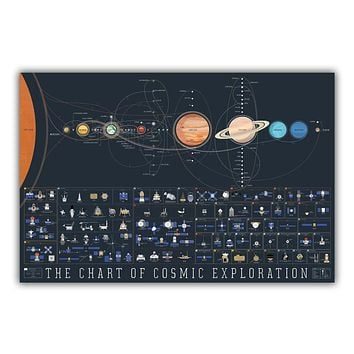 Solar System Planets And Moons Wallpaper Posters Space Science Home Decor Silk Printing QT006