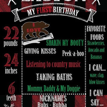 Lumberjack Party, Lumberjack Party Poster, Fact Poster, Custom Birthday Poster, Chalk Board Poster, 1st Birthday Poster, Custom Lumberjack