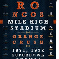Denver Broncos - Mile High Club Eye Chart - Perfect Birthday Gift