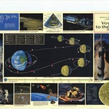 Voyage To The Moon Chart Nasa Space Art Poster Standup 4inx6in