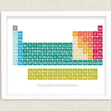 Science Chemistry Periodic Table Poster 14 x 11 Giclee Print Unique Teacher Wedding Nursery or Kids Gift