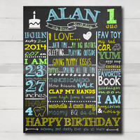 1st Birthday Chalkboard - 1st Birthday boy - First Birthday Chalkboard, Printable Chalk Poster, chalkboard printable - birthday decorations