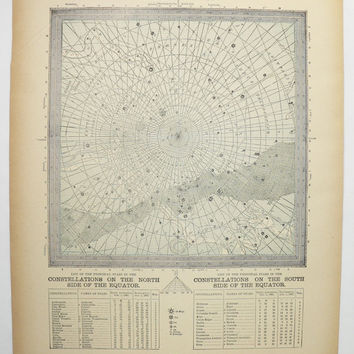 Antique Star Map Print, Celestial Art Print 1894 Constellations Print, North Pole South Pole, Zodiac, Man Cave Art Gift for Guy, Astronomy 3
